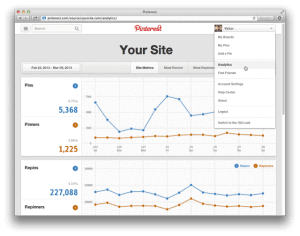 pinterest_analytics_tool_for_nigerian_marketers
